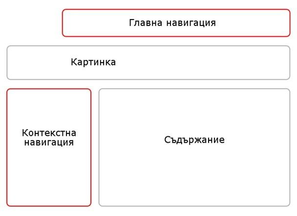 razpilqna_navigaciq_2